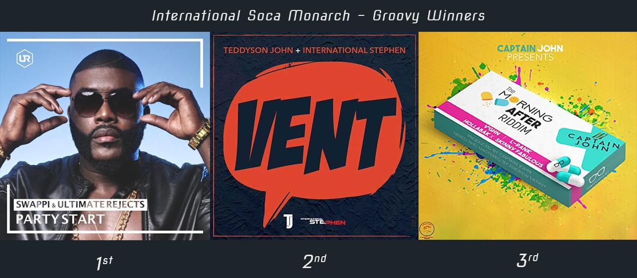 ISM Groovy Winners